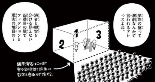 f:id:tyoshiki:20201217215015p:plain