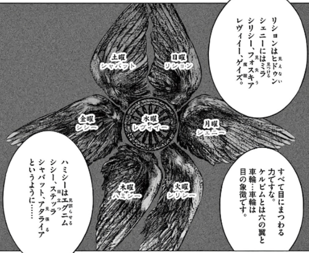 f:id:tyoshiki:20210119204759p:plain