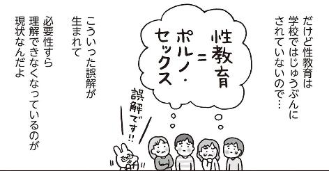 f:id:tyoshiki:20210121103316p:plain