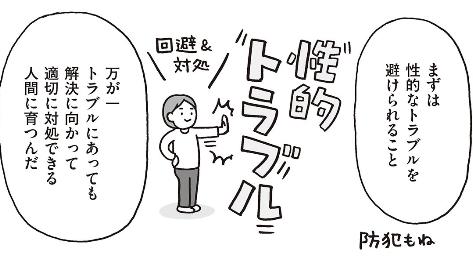 f:id:tyoshiki:20210121103606p:plain