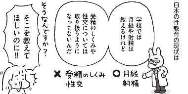 f:id:tyoshiki:20210121105450p:plain