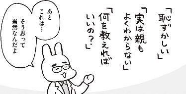 f:id:tyoshiki:20210121112405p:plain