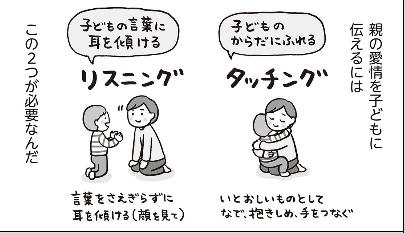 f:id:tyoshiki:20210123152752p:plain