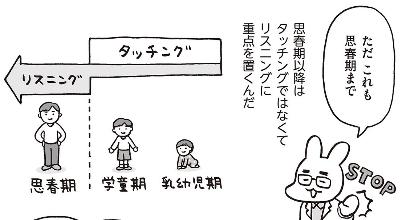 f:id:tyoshiki:20210123153437p:plain