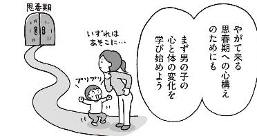 f:id:tyoshiki:20210123154422p:plain