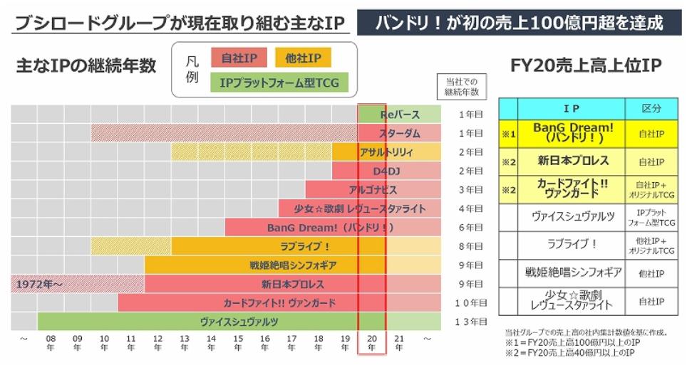 f:id:tyoshiki:20210125001734p:plain