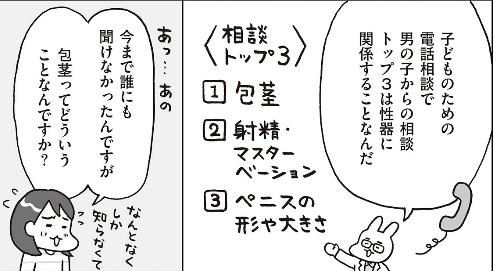 f:id:tyoshiki:20210125090940p:plain