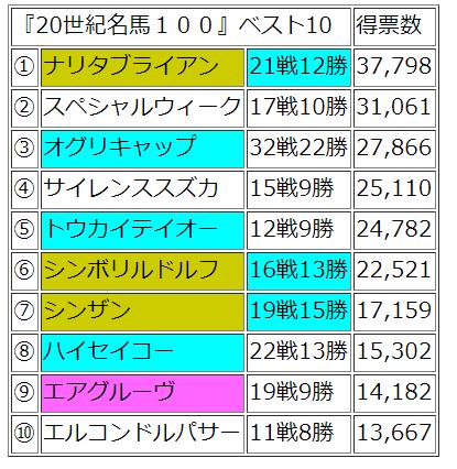 f:id:tyoshiki:20210131161316p:plain