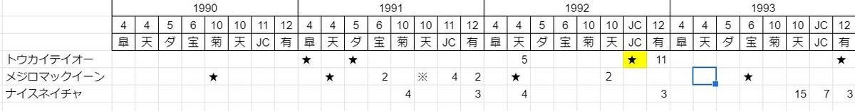 f:id:tyoshiki:20210210231922j:plain