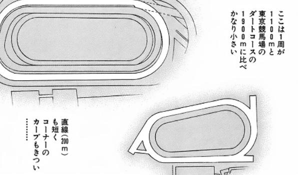 f:id:tyoshiki:20210321191245p:plain