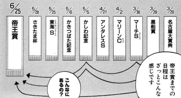 f:id:tyoshiki:20210323203058p:plain