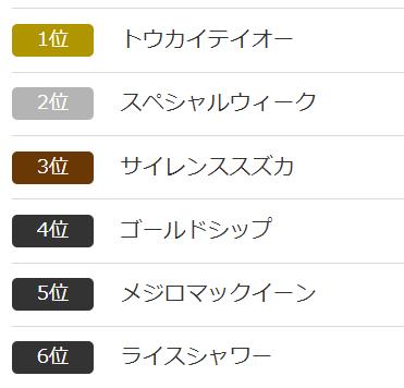 f:id:tyoshiki:20210403212116p:plain