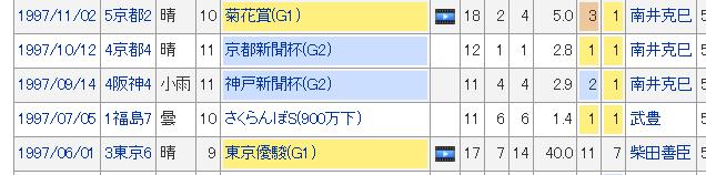 f:id:tyoshiki:20210405114934p:plain