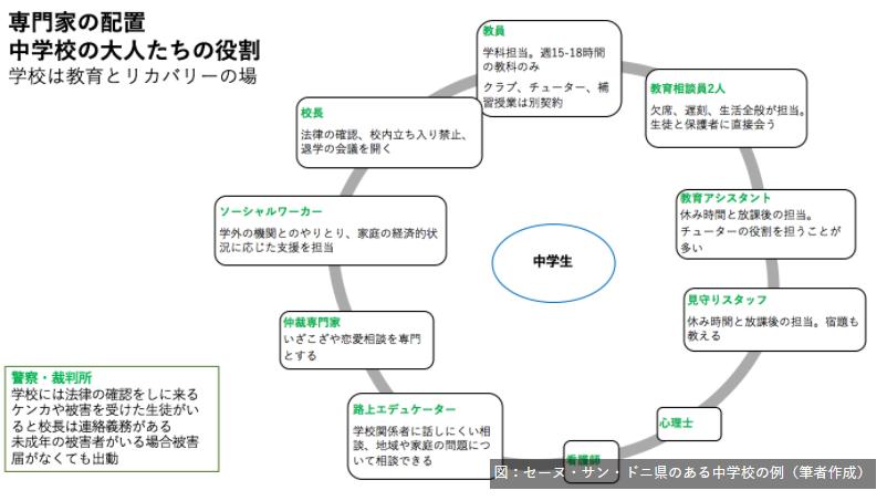 f:id:tyoshiki:20210425164102p:plain