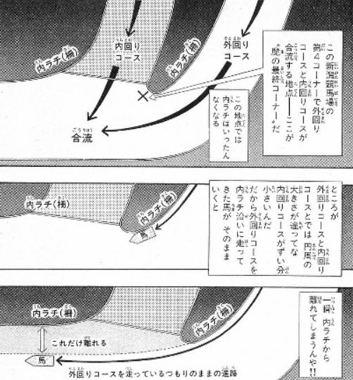 f:id:tyoshiki:20210502183212p:plain