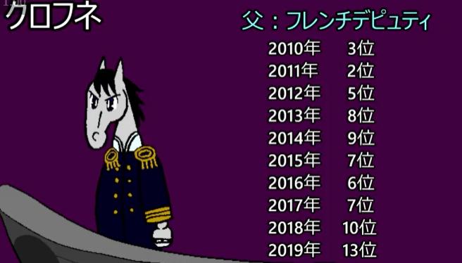 f:id:tyoshiki:20210518153938p:plain