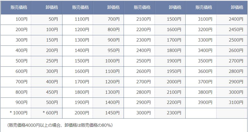 f:id:tyoshiki:20210604145424p:plain