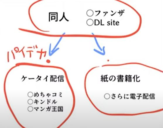 f:id:tyoshiki:20210604184159j:plain