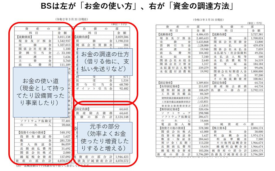 f:id:tyoshiki:20210605130741p:plain