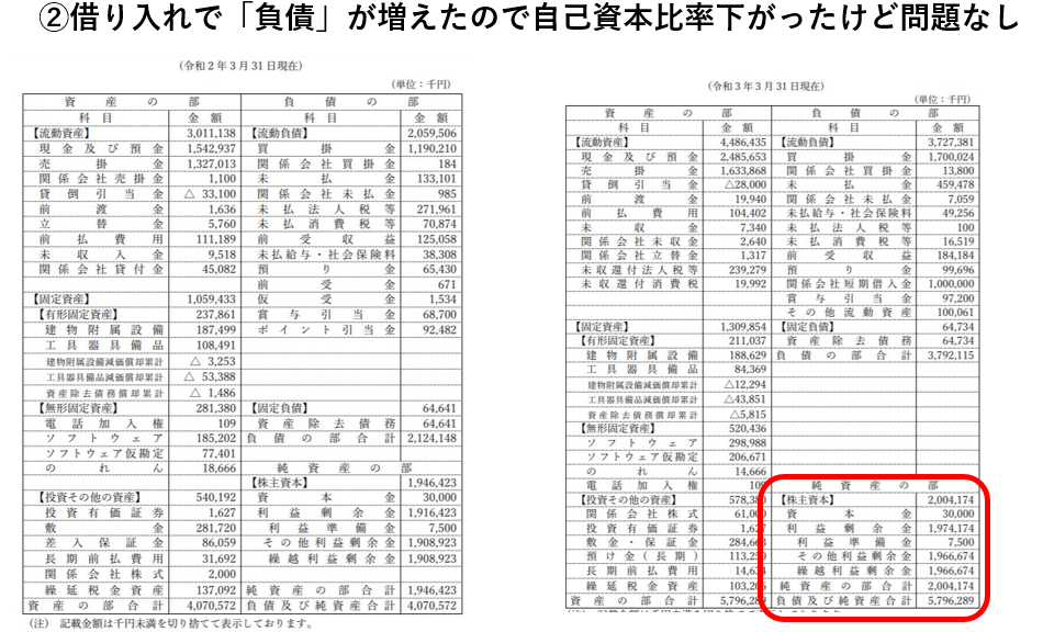 f:id:tyoshiki:20210605131448p:plain