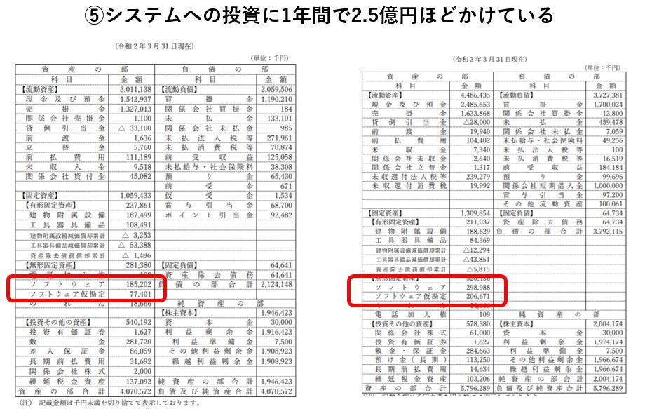 f:id:tyoshiki:20210605132557p:plain