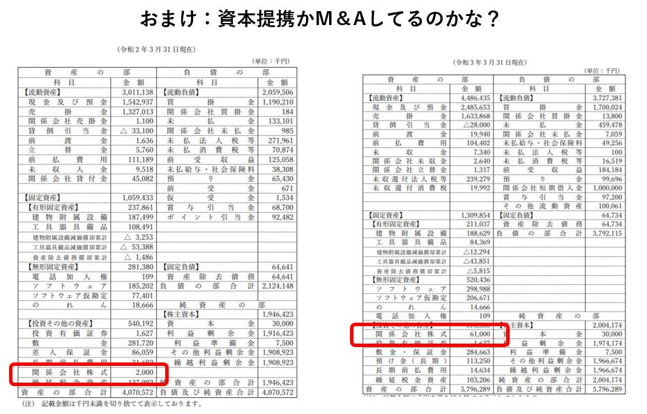 f:id:tyoshiki:20210605135415p:plain