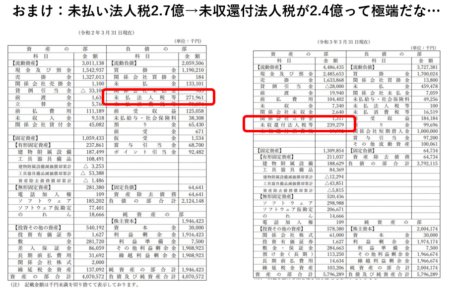 f:id:tyoshiki:20210605135436p:plain