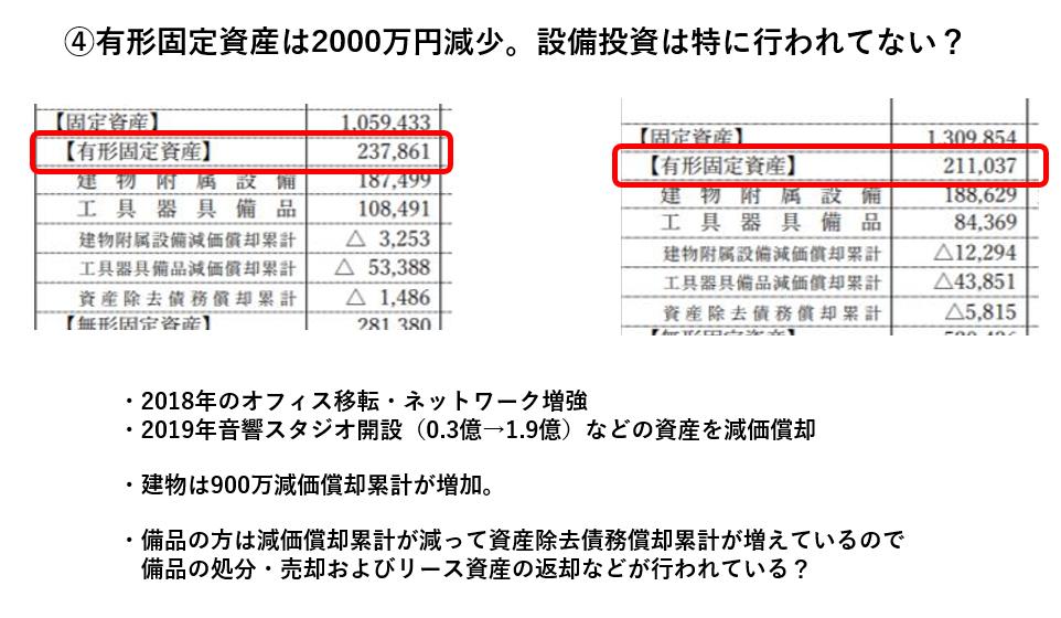 f:id:tyoshiki:20210606175013p:plain