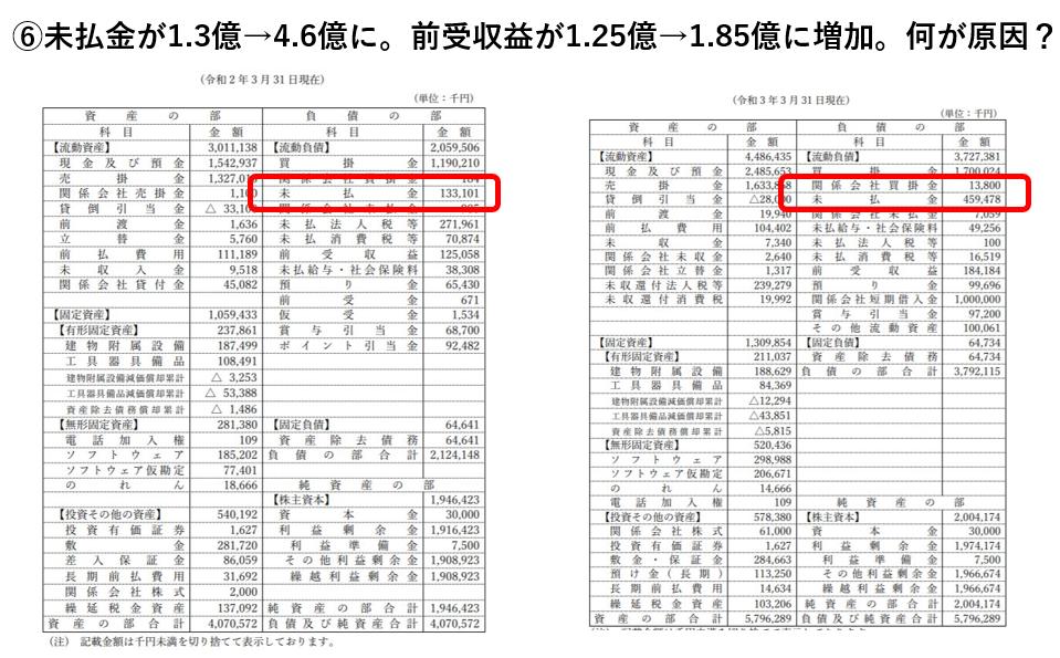 f:id:tyoshiki:20210606195352p:plain