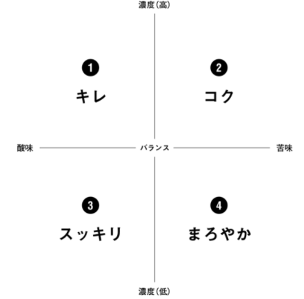 f:id:tyoshiki:20210606210358p:plain