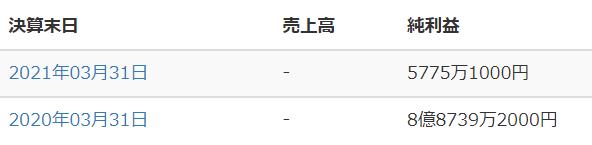 f:id:tyoshiki:20210606222121p:plain