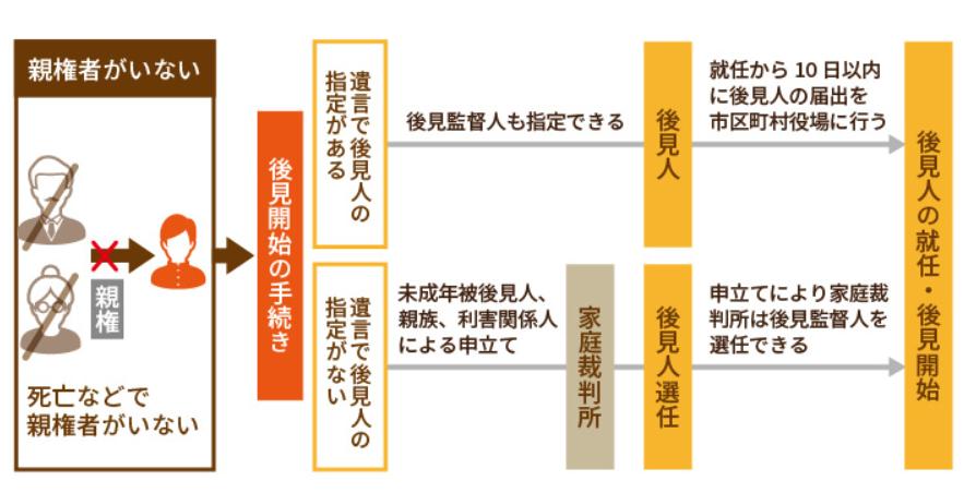 f:id:tyoshiki:20210615140214p:plain