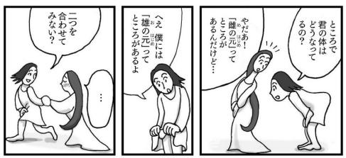 f:id:tyoshiki:20210627105952p:plain