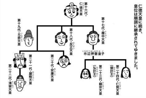 f:id:tyoshiki:20210627115326p:plain