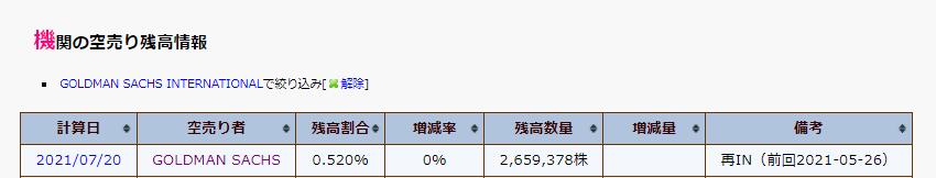 f:id:tyoshiki:20210729114523p:plain