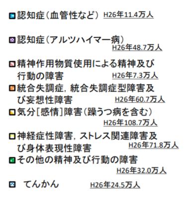 f:id:tyoshiki:20210802162420p:plain