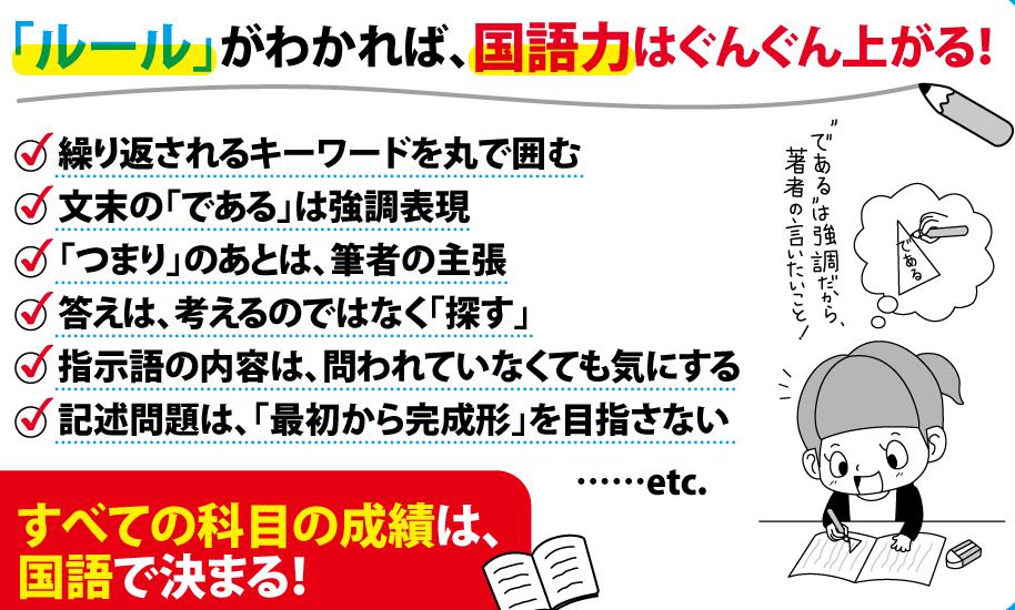 f:id:tyoshiki:20210802233353p:plain
