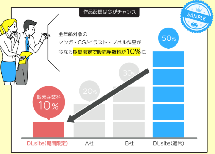 f:id:tyoshiki:20210804102101p:plain