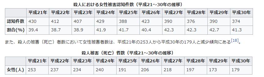 f:id:tyoshiki:20210810101357p:plain