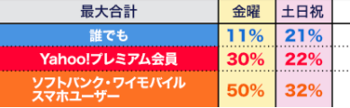 f:id:tyoshiki:20210826180151p:plain