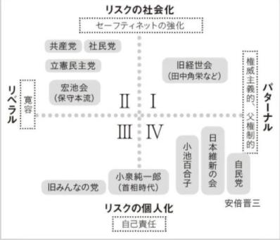f:id:tyoshiki:20210909110435p:plain