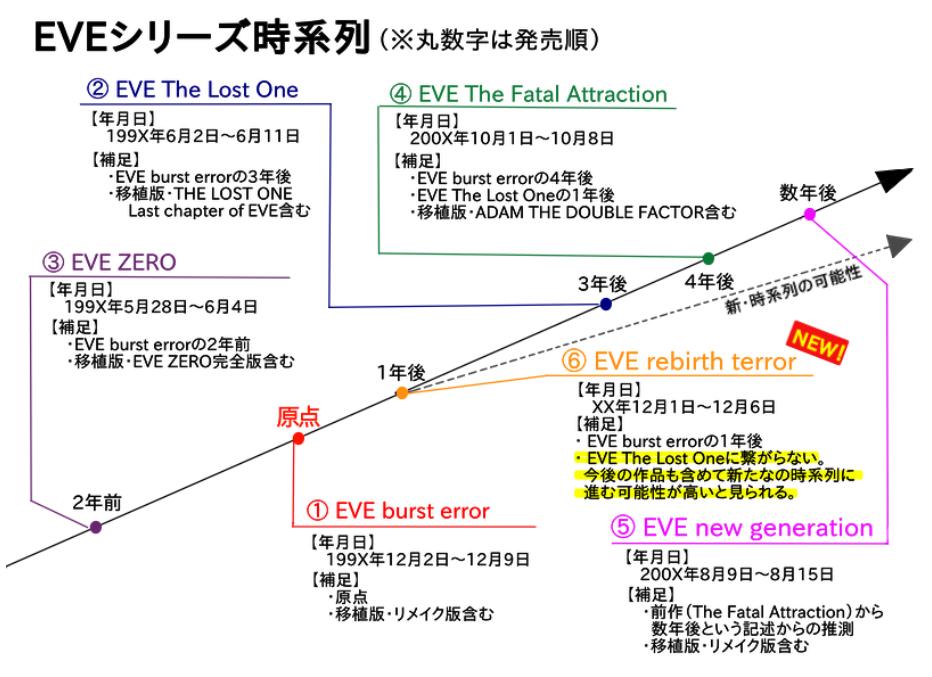 f:id:tyoshiki:20211009084449p:plain