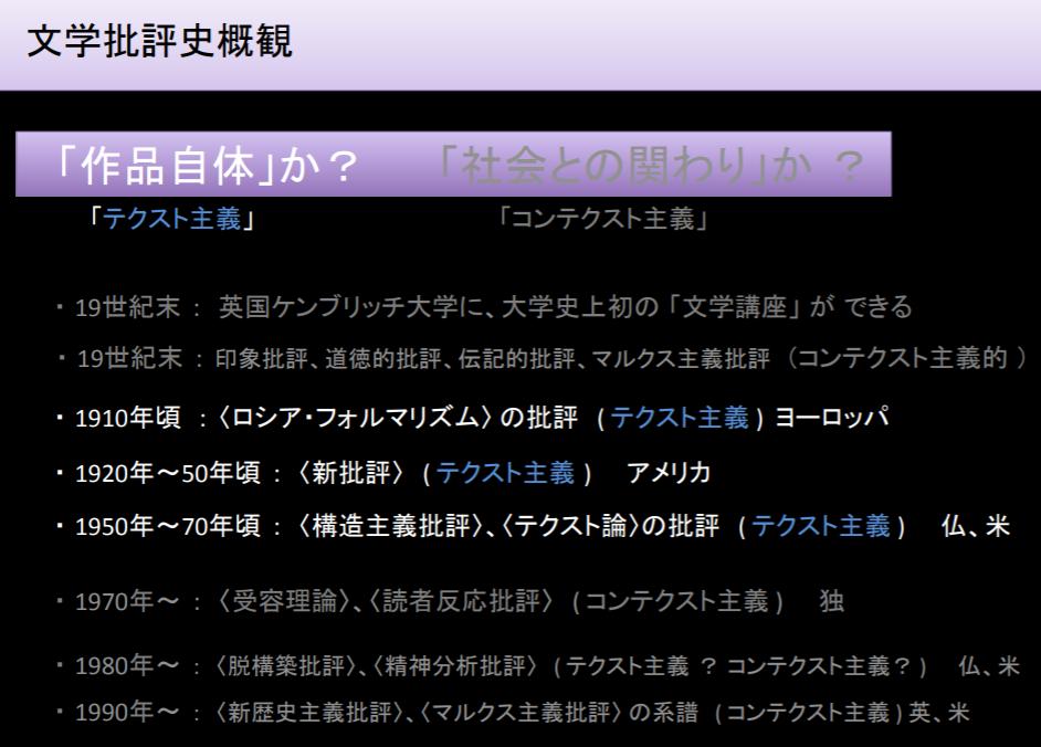 f:id:tyoshiki:20211011101940p:plain