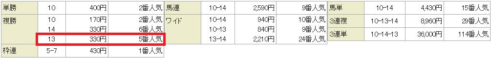 f:id:tyousa-k:20180425105743p:plain