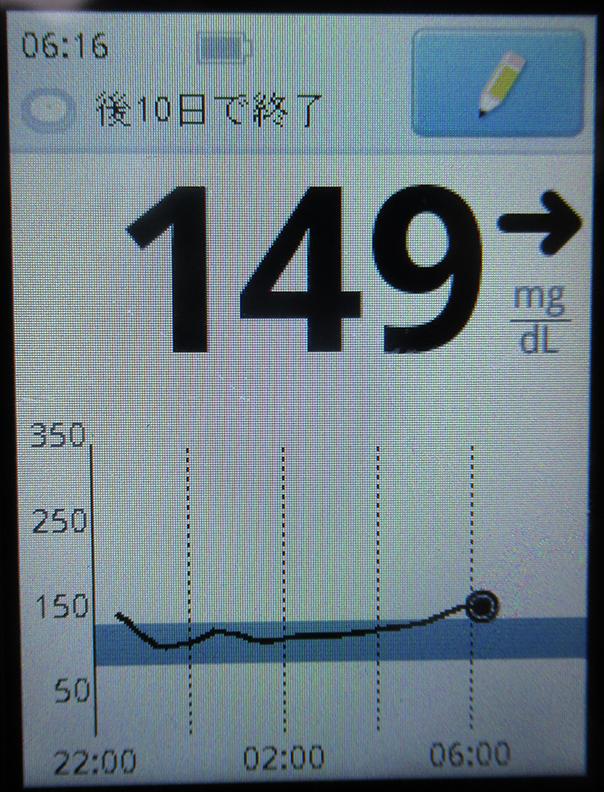 f:id:type1diabetes:20180707212252j:plain