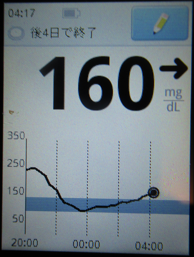 f:id:type1diabetes:20180713155620j:plain