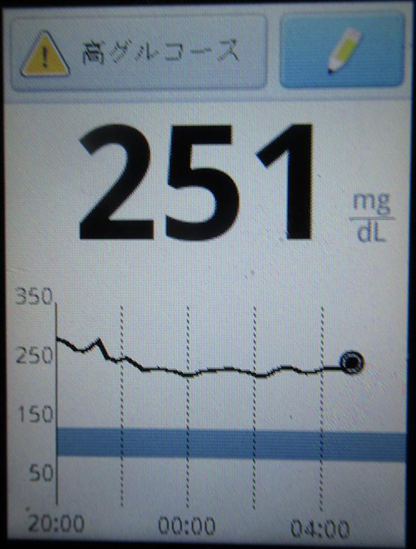 f:id:type1diabetes:20180726131911j:plain