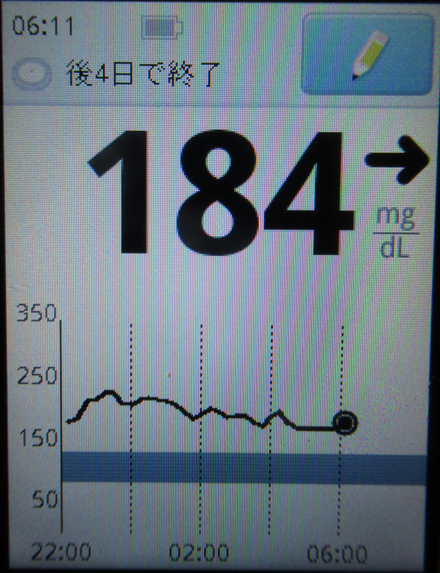 f:id:type1diabetes:20180729083433j:plain