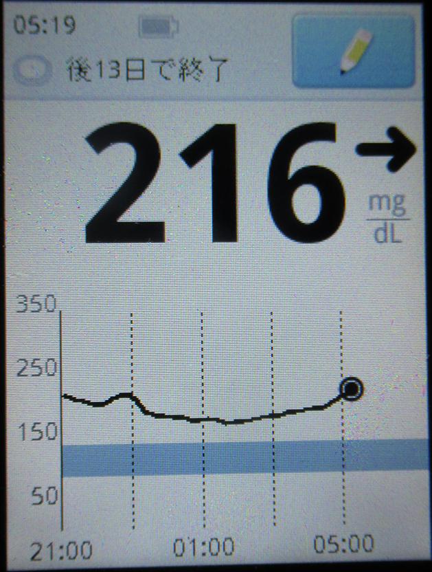 f:id:type1diabetes:20180905105603j:plain