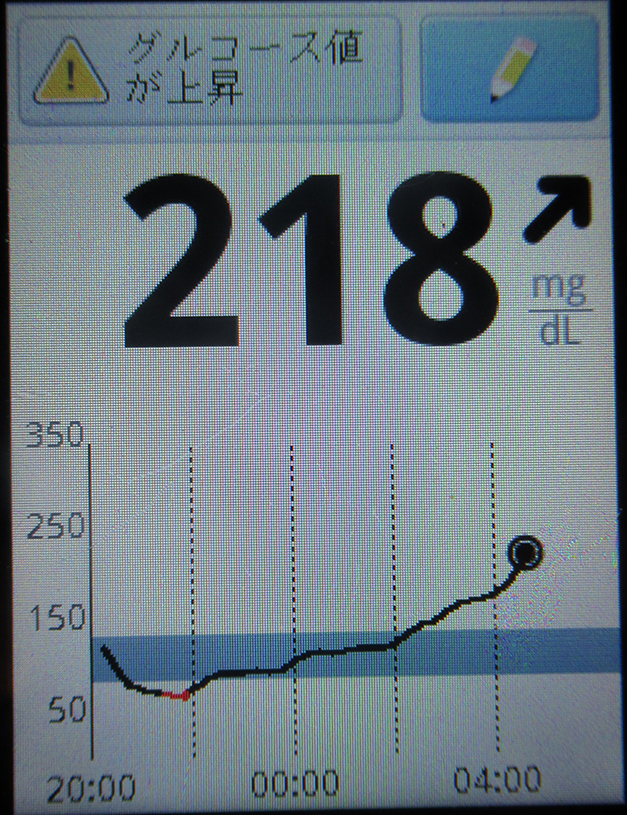 f:id:type1diabetes:20180927101433j:plain